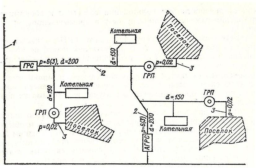 Схема 1.1 Кольцевая схема