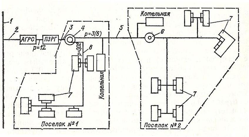 схема газоснабжения двух