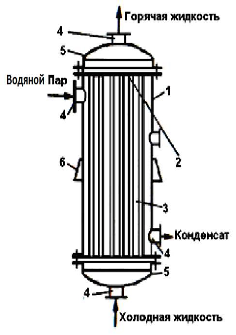 Теплообменник кожухотрубный одноходовый Паяный теплообменник испаритель Машимпэкс CHAF10-UM Обнинск
