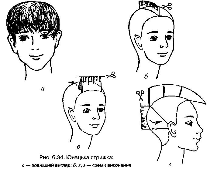 Описание мужской стрижки схема