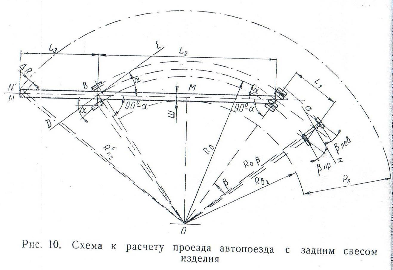 Расчетная схема сцепления