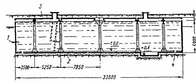 Монолитные железобетонные прямоугольные резервуары балки решетчатые стропильные железобетонные