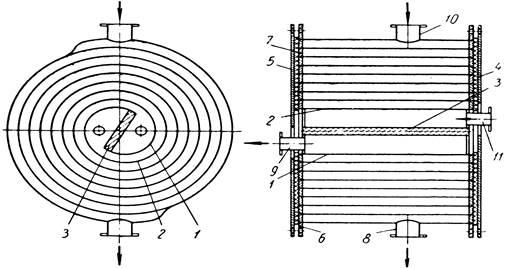 Принцип работы спирального теплообменника для подготовки нефти аллюминиевый теплообменник