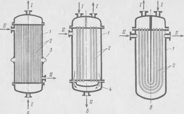 Регенеративный теплообменник склад теплообменник для ферроли купить