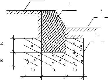 Технология бордюрного камня кольцо стеновое технические характеристики
